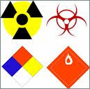 science safety signs