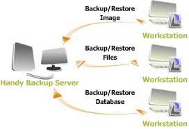 network workstations