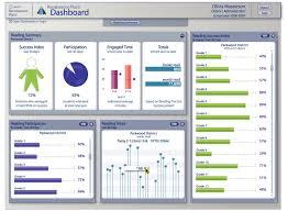 dashboard program