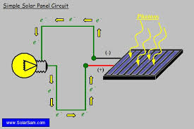 cell circuit