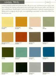 modern interior paint colors