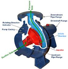 centrifugal pump pictures