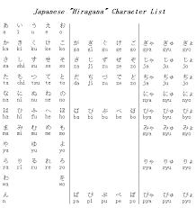 chinese symbols names