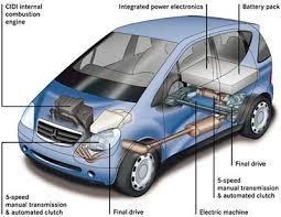 hybrid car parts