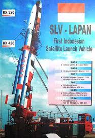 Pesawat Dan Rudal Buatan Asli Indonesia