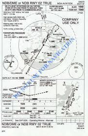 instrument approach chart