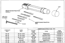 pin extractor tool