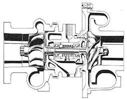 exhaust turbine