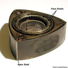 rotor engines
