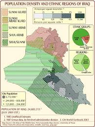 iraq gulf war