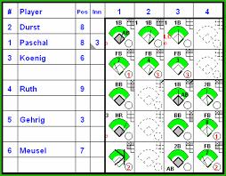 baseball scorecard sheet