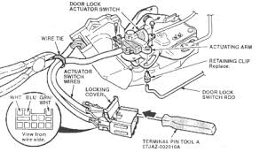 actuator switch