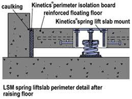 floating floor system