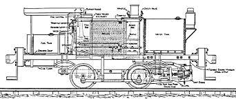 steam locomotive diagram