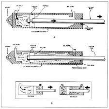 double acting hydraulic ram