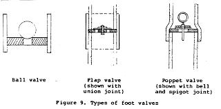 poppet valve diagram