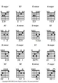 basic electric guitar chords