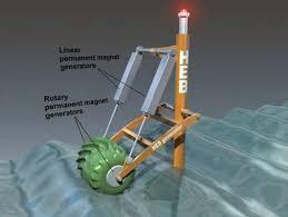 hydro electric generators