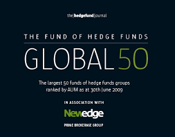 hedge funds rankings