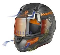 cascos para motocicletas