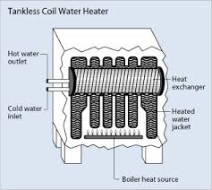 coil water heaters