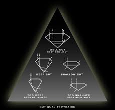 debeers a diamond is forever