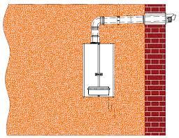 boiler venting