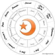 calendario musulman