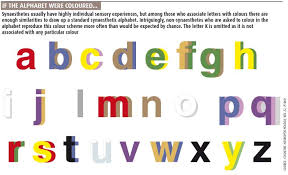 different kinds of letters