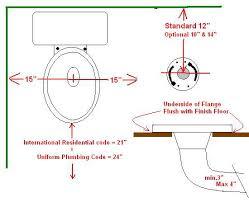 toilet drawings