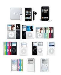 all ipods
