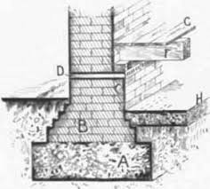 brick wall foundations