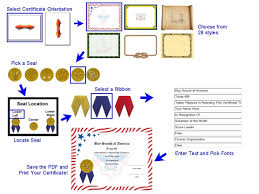 create your own certificates