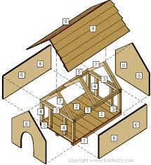 dog house building plans