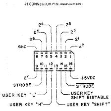 j1 connector