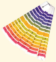 ph colour scale
