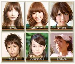 hair cut catalog