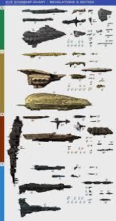 eve ship comparison