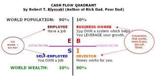 rich dad poor dad cash flow