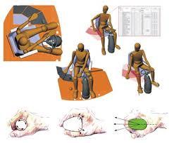 ergonomia industrial