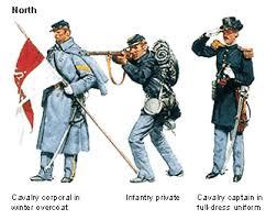 civil war yankee uniform