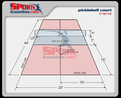 pickleball court size