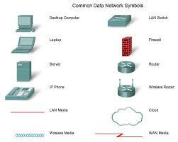 network devices symbols