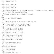 autocad electrical symbol