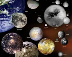 solar systems moons