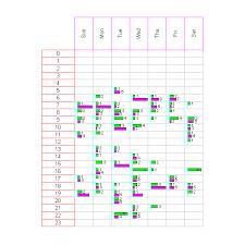 chart matrix