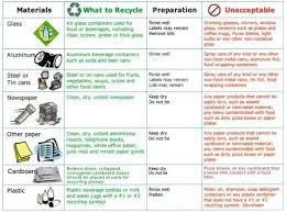 recycle mottos