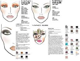 mac cosmetics face chart