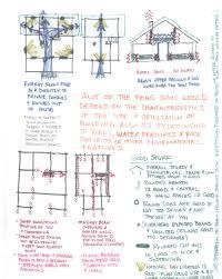 feng shui architect