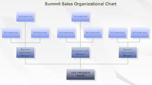 flat organizational charts
